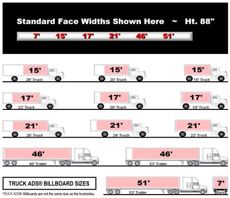Truck Sizes by Semi Truck What Is The Length Of A Semi Truck