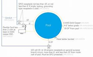 Above Ground Pool Bonding Diagram