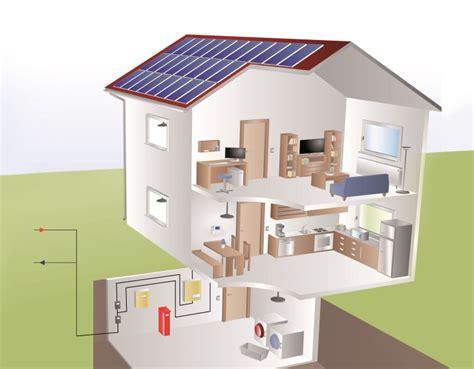 speicher für solarstrom solarstrom batteriespeicher f 252 r h 246 heren eigenverbrauch