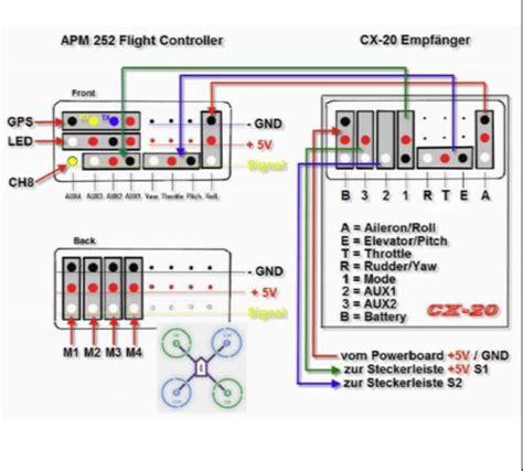 dji wiring diagram - wiring diagrams on internet of things diagrams,  engine diagrams,