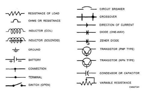 Gateonline List Electrical Symbol Schematic