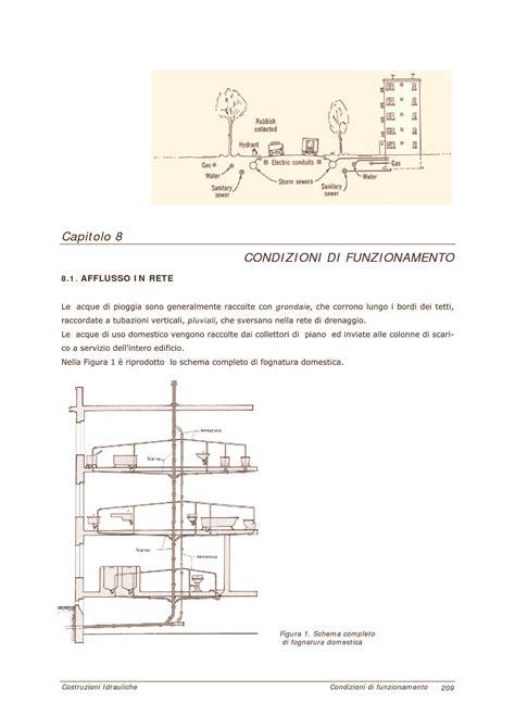 idrologia dispense fognature principi di funzionamento dispense