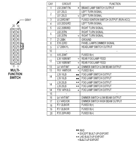 Dodge Neon Headlight Wiring Diagram by I A 2000 Neon Chrysler And A Problem With My