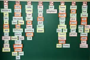 4th Grade Word Wall