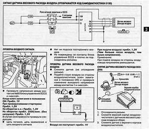 Diagram  Nissan Wingroad Wiring Diagram Full Version Hd