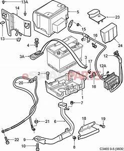 Saab 9 5 Wagon Wiring Diagrams