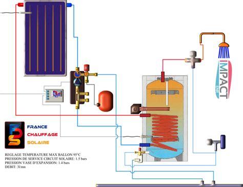 panneau solaire d appoint 28 images delonghi hmp1500 chauffage d appoint panneau achat vente