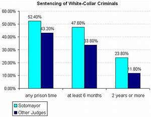 Sotomayor: Tough on White-Collar Crime - The New York Times