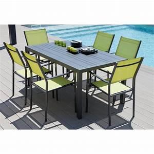 Table De Jardin Rectangulaire : table de jardin rectangulaire en aluminium 160x90x74cm ~ Teatrodelosmanantiales.com Idées de Décoration