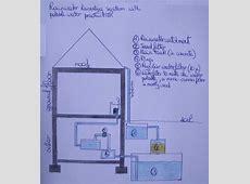 FileRainwater harvesting systemJPG Wikimedia Commons