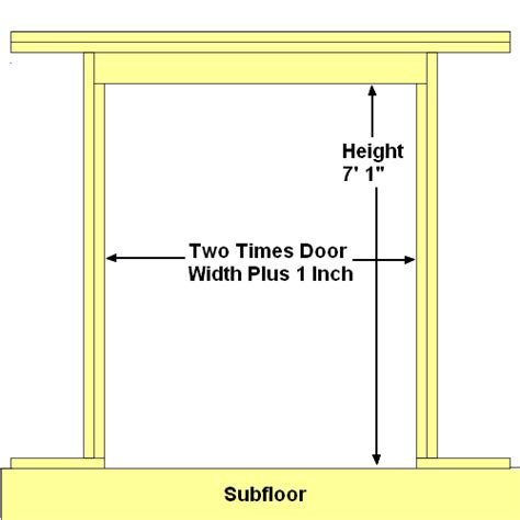 pocket door framing