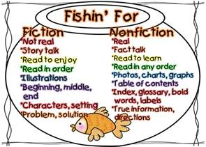 First Grade Fiction and Nonfiction