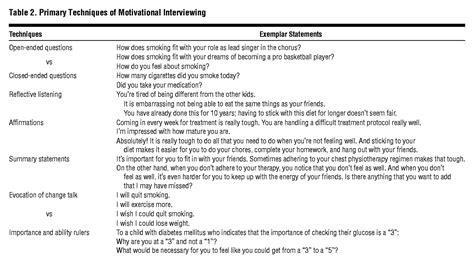 interventions  motivational interviewing
