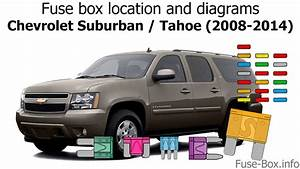Fuse Box Location And Diagrams  Chevrolet Suburban  2008-2014