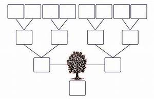 family tree charts forms on pinterest genealogy forms With family genome template