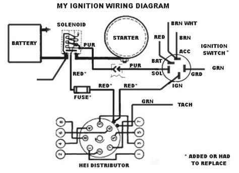 Chevy Hei Distributor Wiring Diagram Fuse Box