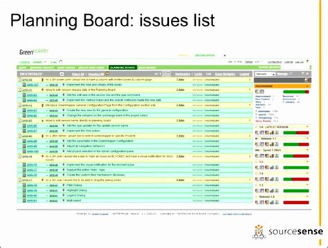 project status report template excel excel templates