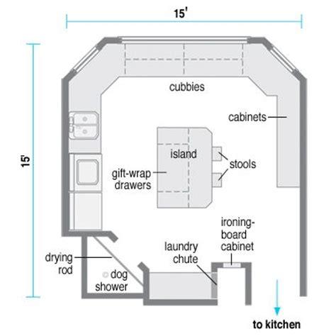 smart placement house plans blueprints ideas 25 best ideas about laundry room layouts on
