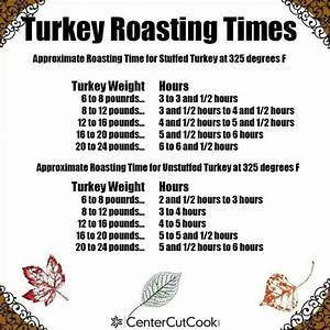 Cooking Turkey Instructions