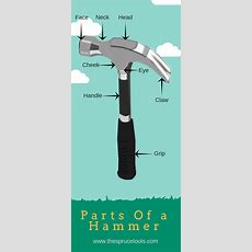 Parts Of A Hammer (with Diagram)  What They Are Used For