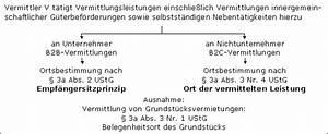 Sonstige Leistung Eu Rechnung Muster : agenturgesch fte im steuerlexikon ~ Themetempest.com Abrechnung