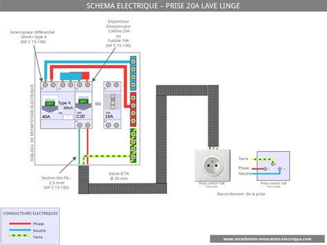 norme cuisine restaurant le schéma électrique des circuits spécialisés la prise 20a