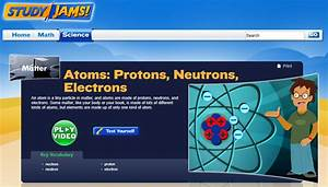 Study Jams  Atoms  Protons  Neutrons  Electrons Interactive For 4th