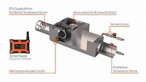 Smart Hvac Zone Damper And Control System