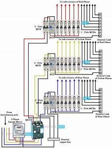 3 Phase Wiring Diagram Linkinx Com New Mccb For