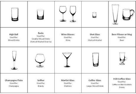 Types Of Barware by How To Choose The Glassware For Your Drink