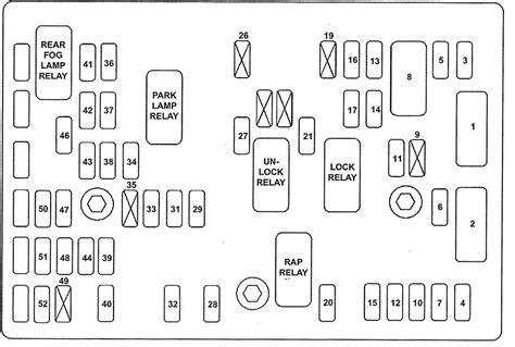 Isuzu Ascender Fuse Box Diagram Auto Genius