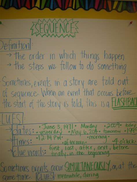 sequence   anchor chart ideas  dillons