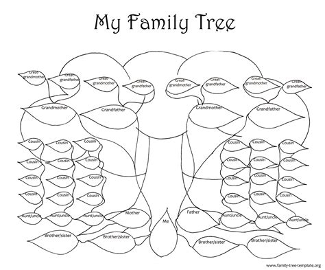 tree template print out c family trees coloring pages download and print for free