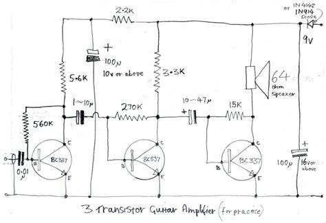 Amplifier Getting Great Guitar Handbook Sound