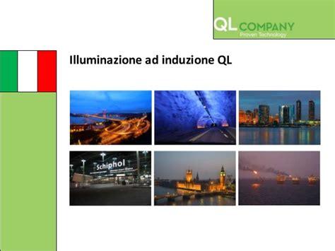 Lade A Induzione Magnetica Illuminazione Ad Induzione Illuminazione Ad Induzione