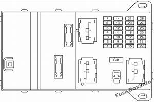 Instrument Panel Fuse Box Diagram  Ford Fusion  2006  2007  2008  2009