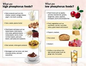 Low Potassium Foods Chart Low And High Phosphorus Food Phosphorous Pinterest