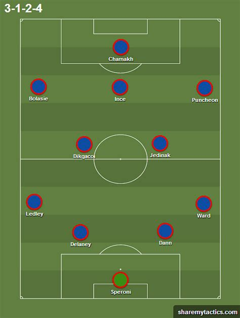 Manchester United vs. Crystal Palace - Predicted line-ups ...
