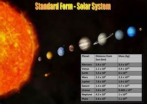 The structure of the solar system. by lrcathcart ...
