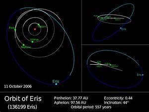 File Eris Orbit Svg