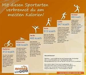 Kalorienverbrauch Berechnen Sport : sportarten mit hohen kalorienverbrauch helfen beim abnehmen ~ Themetempest.com Abrechnung