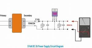 Diagram  Rv Power Supply Wiring Diagram Full Version Hd