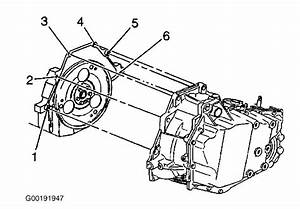 2000 Buick Lesabre Transmission Parts Diagram