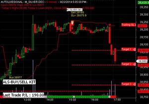Stock Market Live Stock Market Live Buy Sell Signal