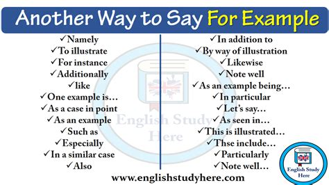 example say another way ways english different