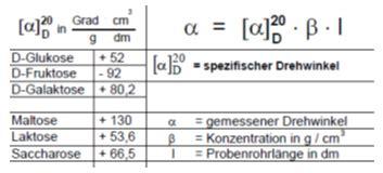 chemie ausbeute berechnen gr ne chemie massenberechnung