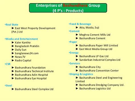 marketing strategy  bashundhara group