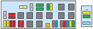 Peugeot Expert Mk1  1995 - 2003  - Fuse Box Diagram