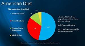 How To Diabetes With Proper Diet Diet Every Numale Costs Nu Review Comparison Prices Usa Numale