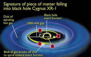 phantasticphysics - Event Horizon of A Black Hole